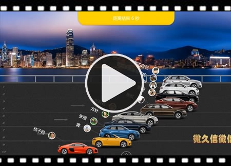 微久信微信墙3D赛车功能视频以及相关设置