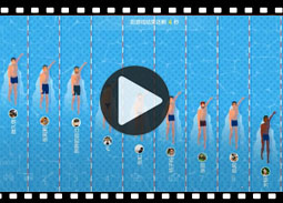 微久信微信墙3D摇一摇游泳比赛互动游戏视频