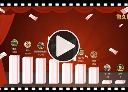 微久信微信墙现场疯狂数钱互动游戏视频以及相关操作教程